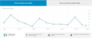 Who s viewed your profile   LinkedIn1