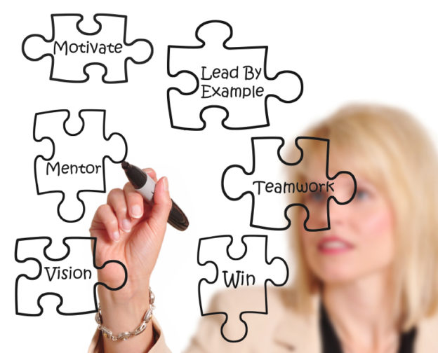 professional behaviors, women listing leadership words